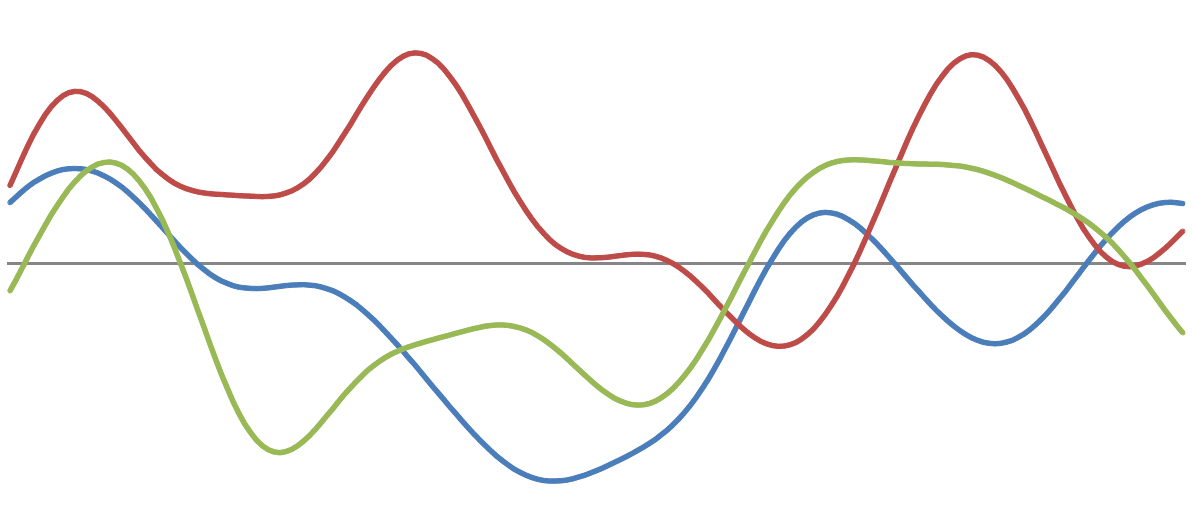 Blog: Gaussian Processes for Regression and Classification